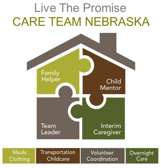 Care Team: A Foster Care Difference Maker