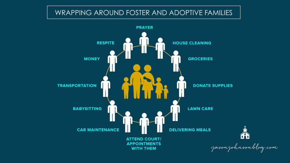 wrapping around foster and adoptive families